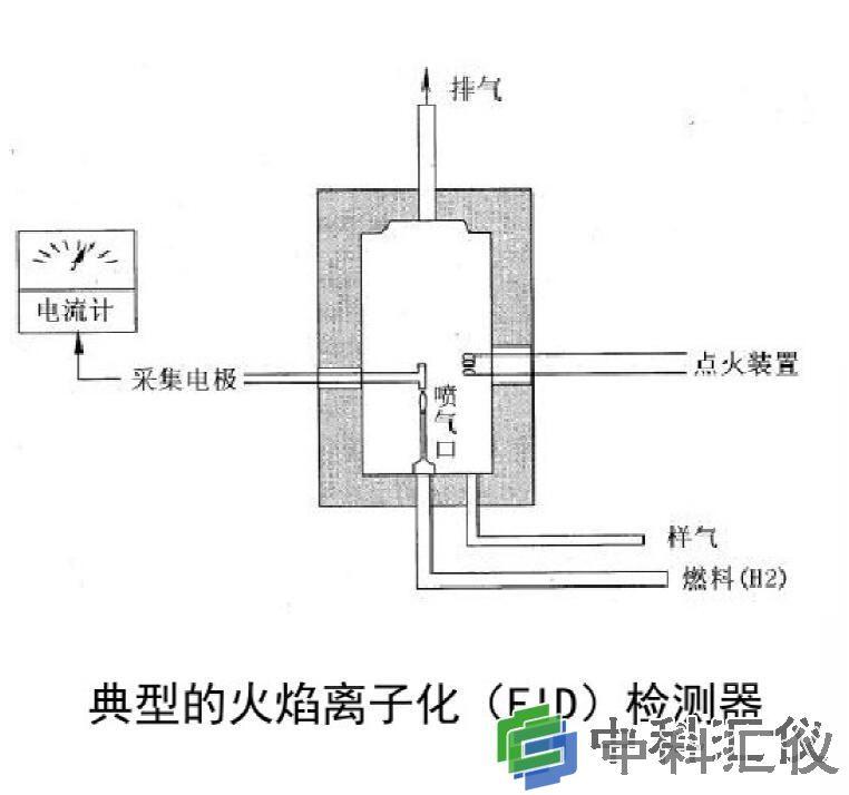 TVA2020 火焰离子化FID检测仪器.jpg